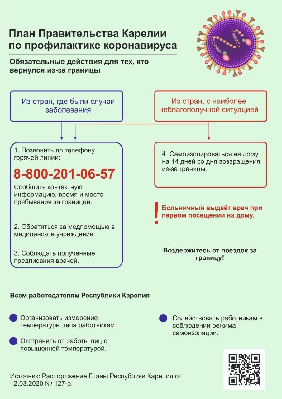 планправительстваркпопрофилактикекоронавируса